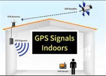تقویت کننده GPS +ریپیتر GPS (فعال کننده GLONASS+GPSدرزیرسقف)